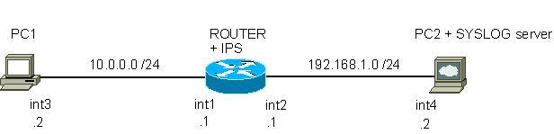 NS2-2.1.6_IOS_topology1_VIRTLAB