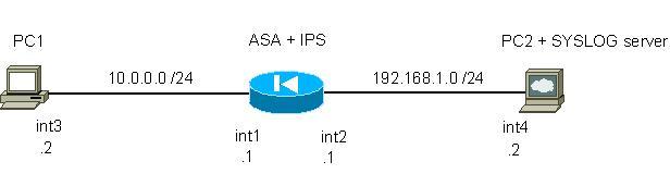 NS2-2.3.3_ASA_topology1_VIRTLAB